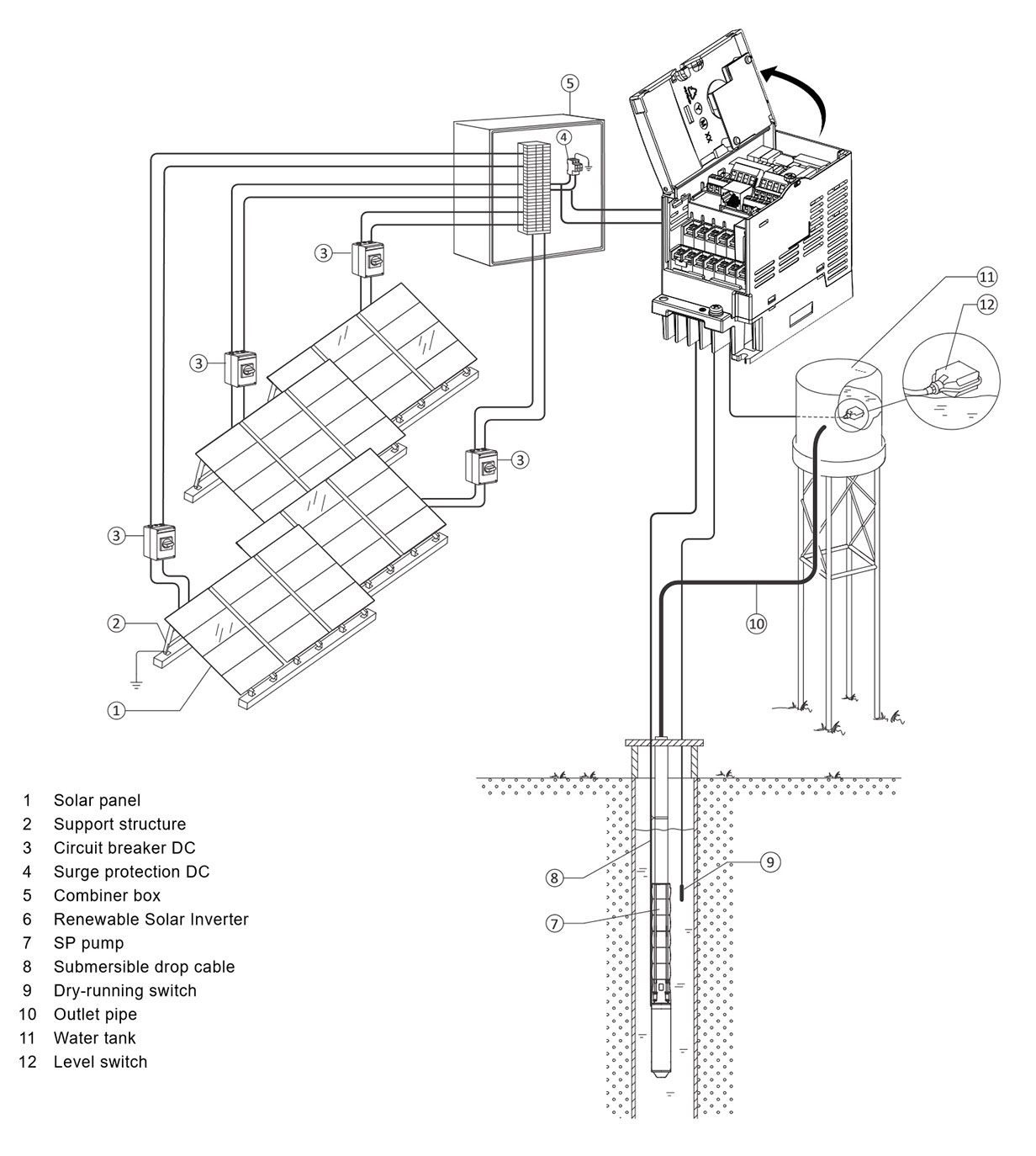 schema electrique dune pompe immerg u00e9e triphas u00e9e pdf
